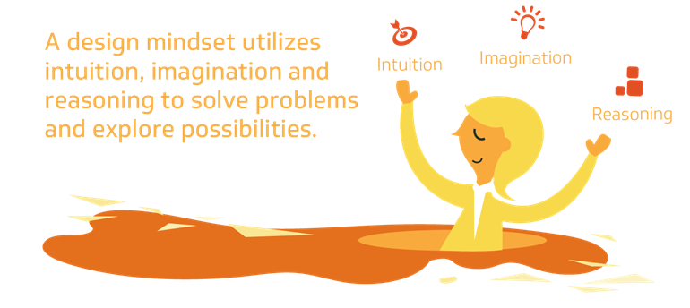 Intuition, Imagination and Reasoning